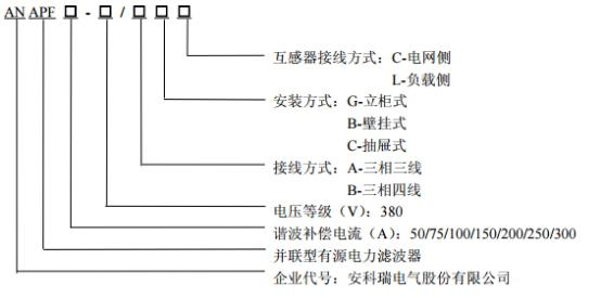 抽屉式有源电力滤波器