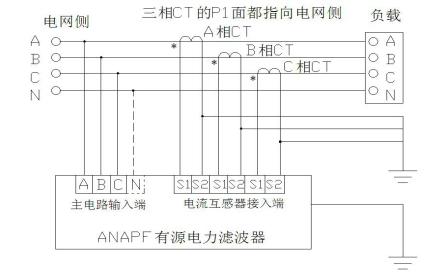 有源电力滤波器选型