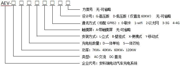 产品功能   1)智能监测:充电桩智能控制器对充电桩具备测量