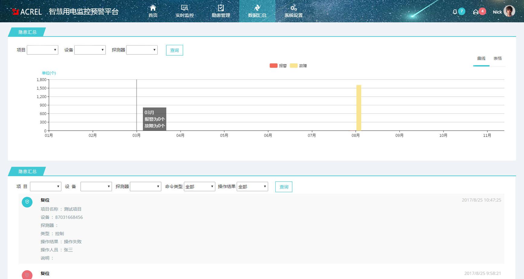 工单处理和隐患批量处理等功能: &divsp;&divsp;数据汇总菜单栏主要对图片