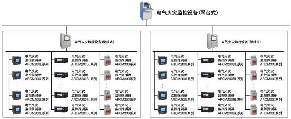 琴台式电气火灾监控系统,柜体式电气火灾监控后台