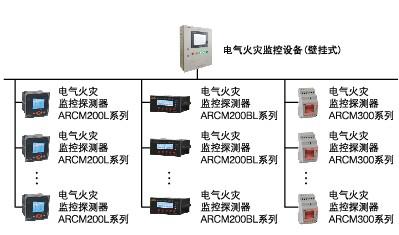 漏电流电气火灾监控系统