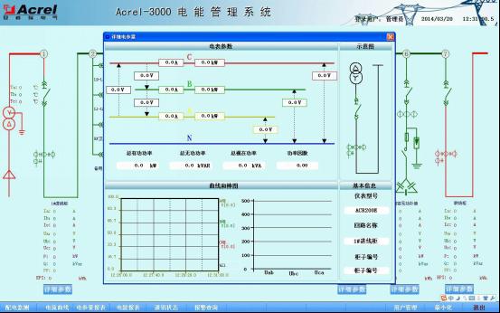 配电监测系统