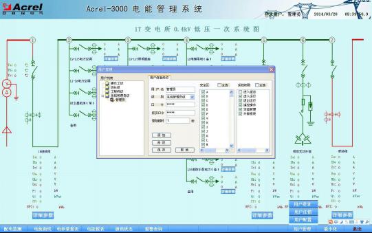 电能管理系统分级管理功能